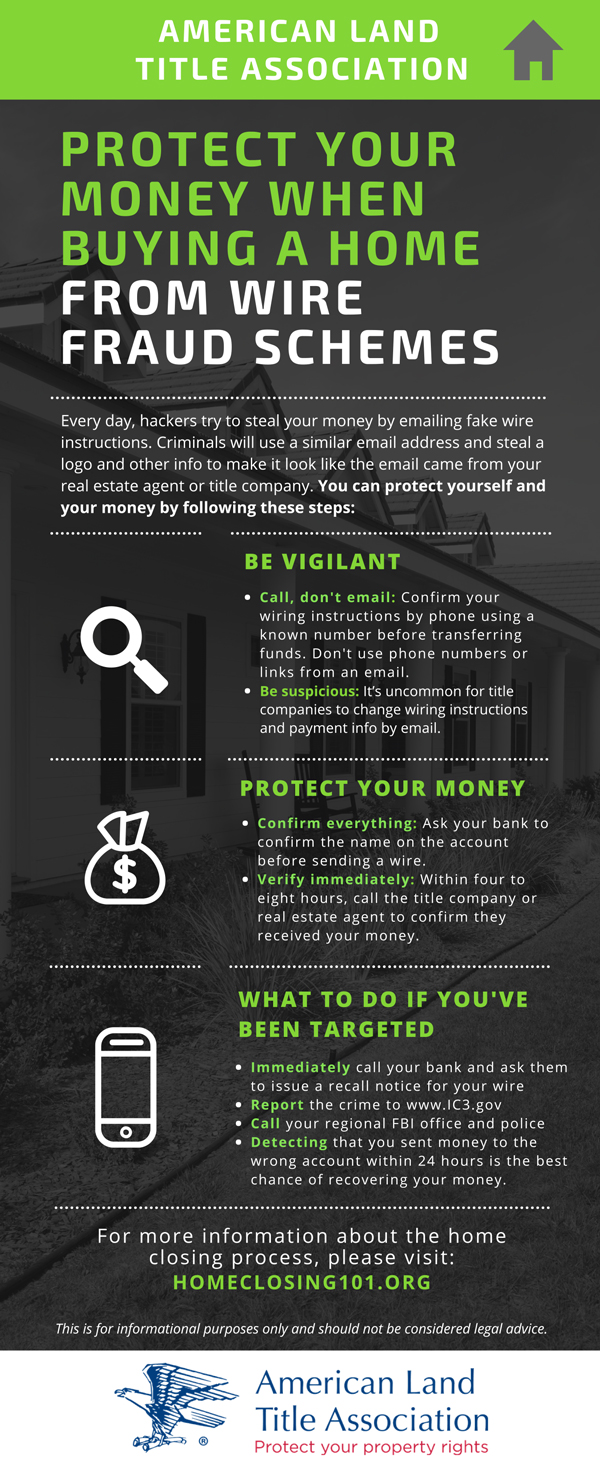 Awesome Fraud Protection Yavapai Title Agency Home Interior And Landscaping Eliaenasavecom